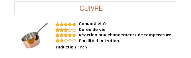 Cuivre