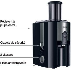 Juicer J500