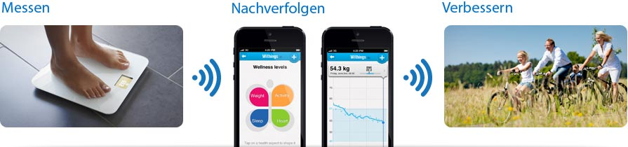 Withings Online-Waage