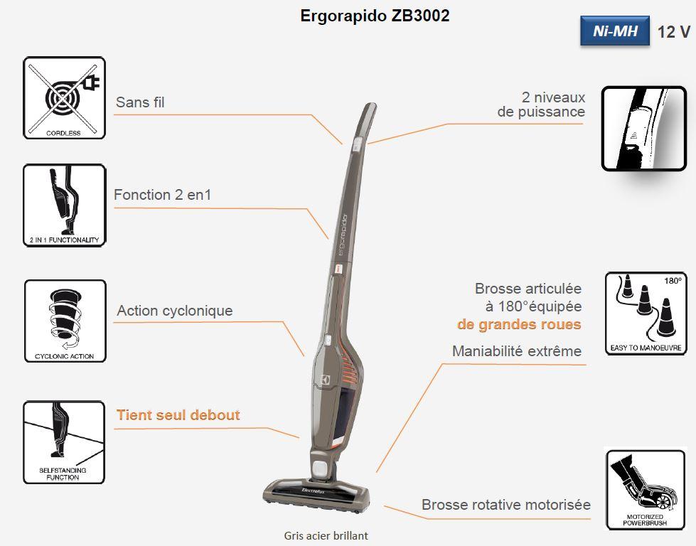 a860c5f5957843 Liste d envies de Emmy L. (ergorapido, electrolux, evier) - Top Moumoute