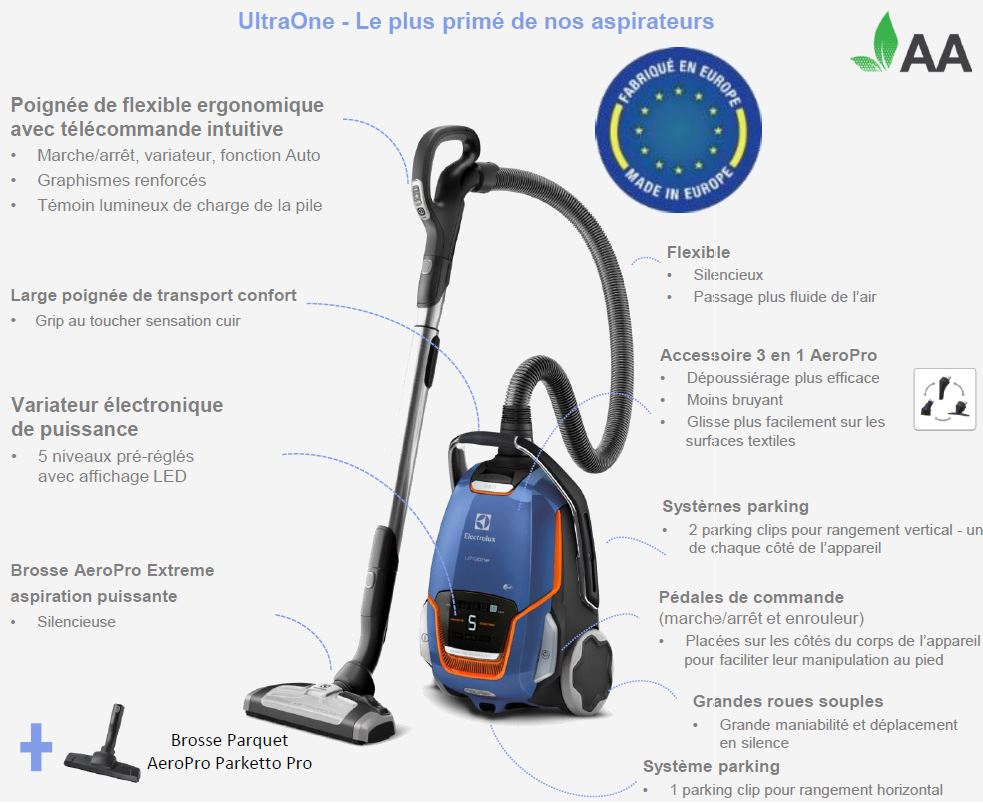 electrolux zuodeluxe ultraone aspirateur traineau avec sac bleu 1250 w cuisine maison. Black Bedroom Furniture Sets. Home Design Ideas