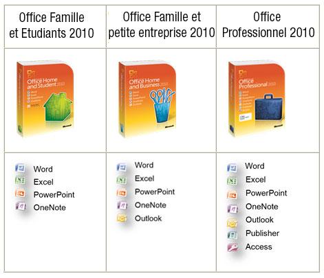 Office famille et petite entreprise 2010 outlook inclus - Telechargement gratuit office 2007 avec cle ...
