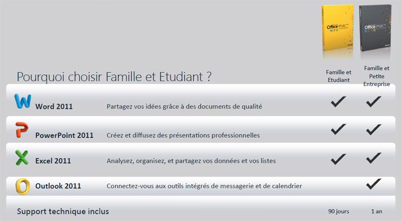 Office_Mac_2011_tableau_comparatif