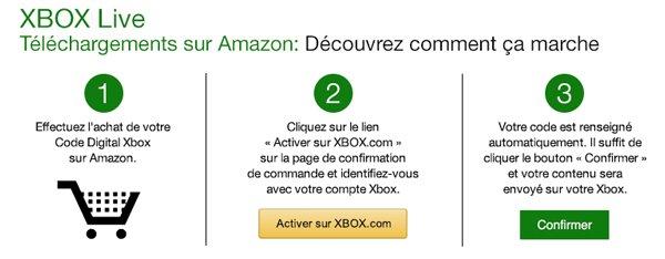 Xbox Code Digital