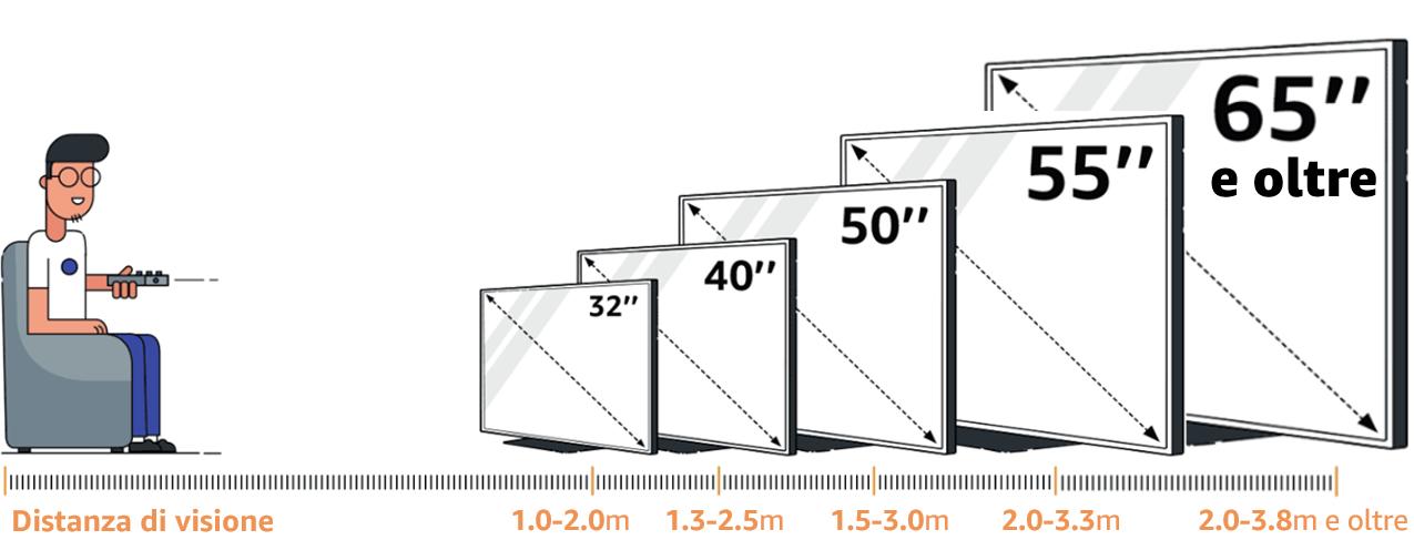 Misura la distanza tra il tuo televisore e il sofà