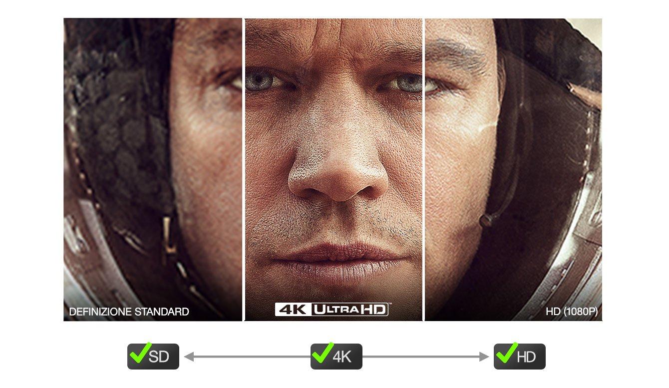 Definizione Ultra HD