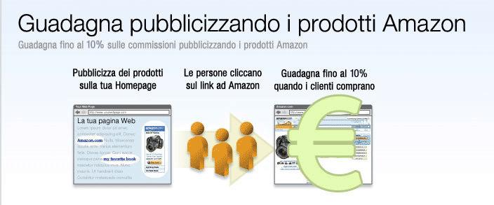 Programma Affiliazione di Amazon