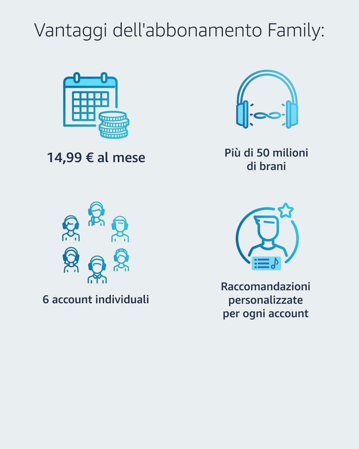 Abonnement Famille Amazon Music Unlimited - 6 comptes pour toute la famille - Profitez de plus de 50 millions de musiques, des centaines de playlists sur votre téléphone, tablette, ordinateur, web player, etc. pour seulement 14,99 €/mois pour les membres Prime. Offre exclusive membres Prime : 149 €/an (2 mois d'économies). Téléchargez gratuitement l'application Amazon Music