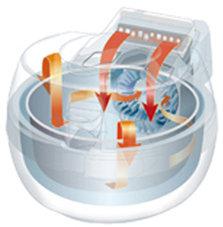 freidora sana actifry 2 en 1 YV9600 tefal - funcionamiento