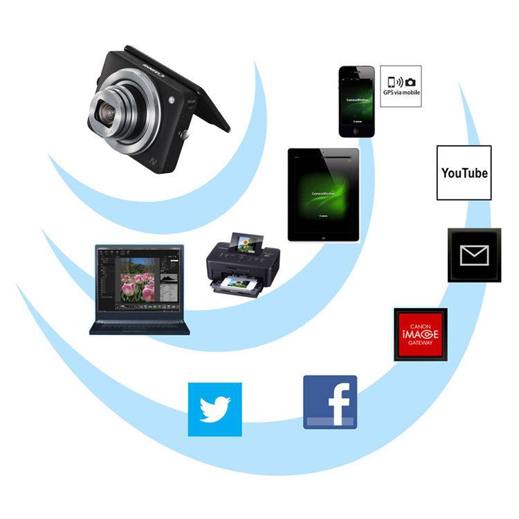 Canon PowerShot A3500 - Cámara digital compacta de 16 Mp