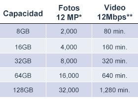 tarjetas de memoria flash capacidad