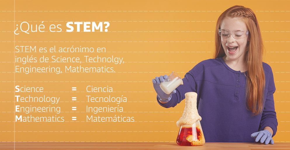 Ciencia, Tecnología, Ingeniería, Matemáticas