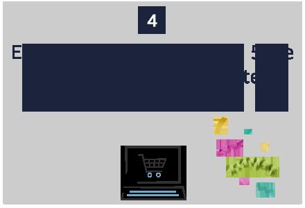 Paso 4 : El crédito promocional de 5€ se aplicará automáticamente al finalizar la compra.