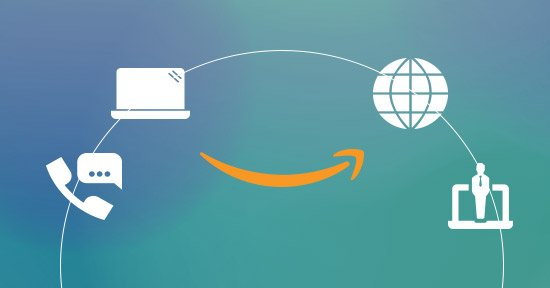 Help and support at Amazon
