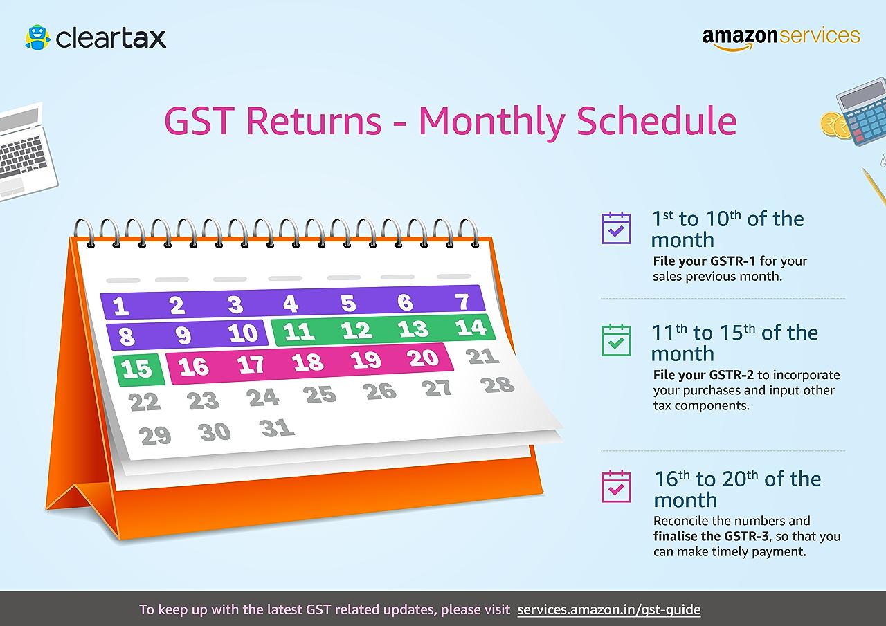 Manage GST returns