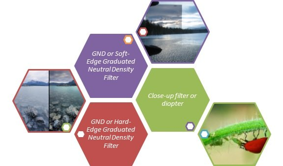 ND or Natural density filter