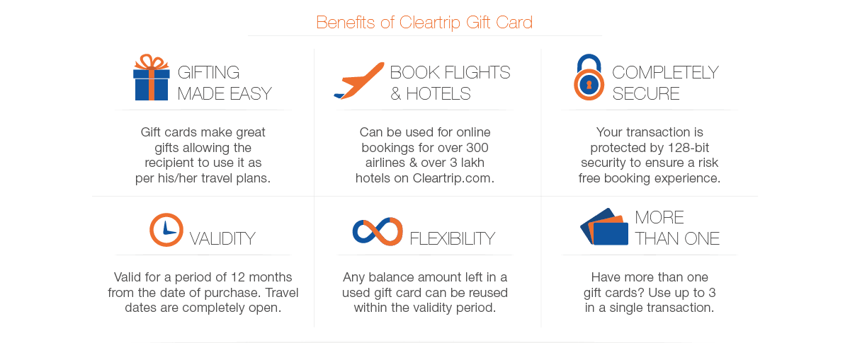 Benefits of Cleartrip Gift Card