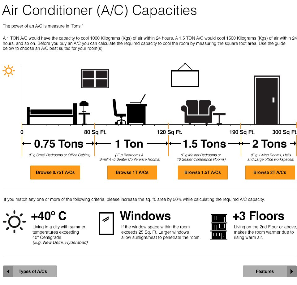 Air Conditioners Capacity Home Kitchen