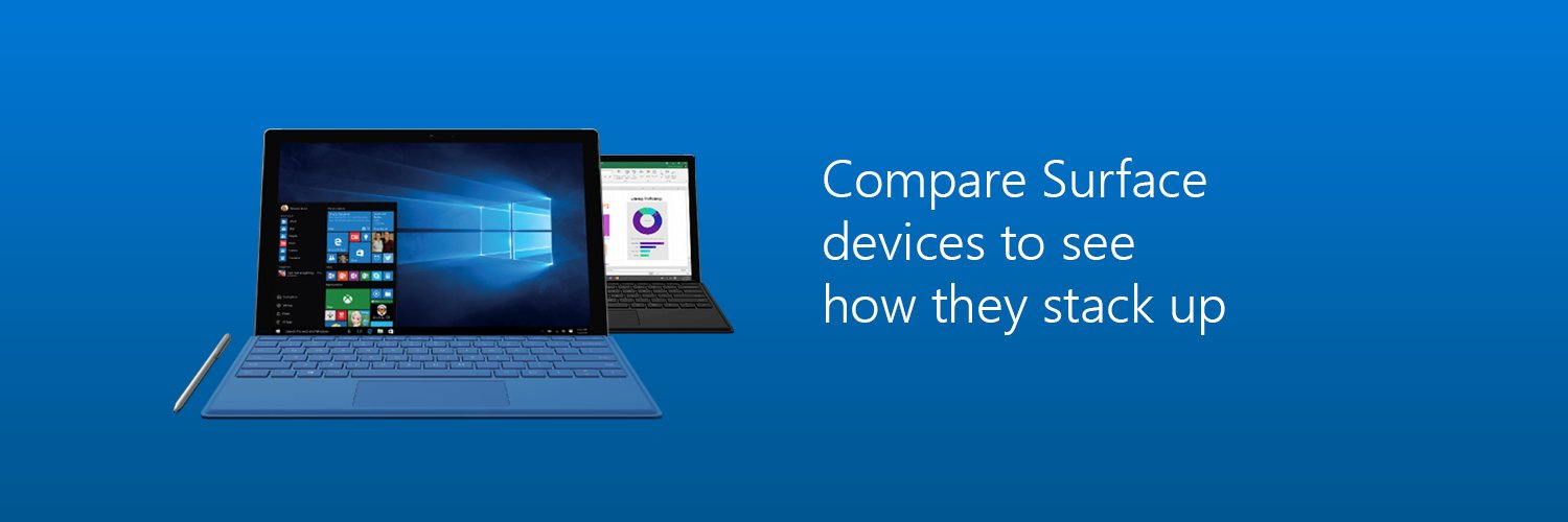 Compare your surface