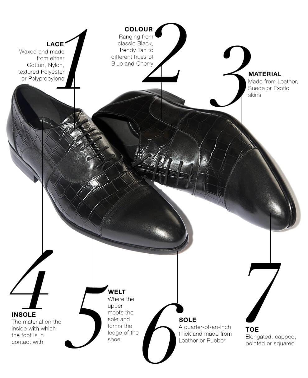 e7d73334232 Amazon.in  Buying Guide  Men s Formal Shoes  Shoes   Handbags