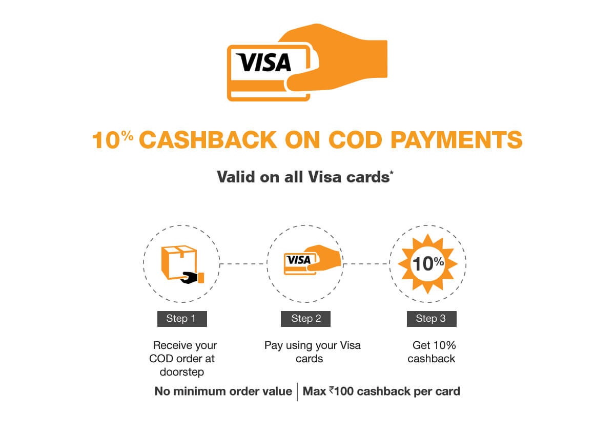 Cashback on COD with VISA cards