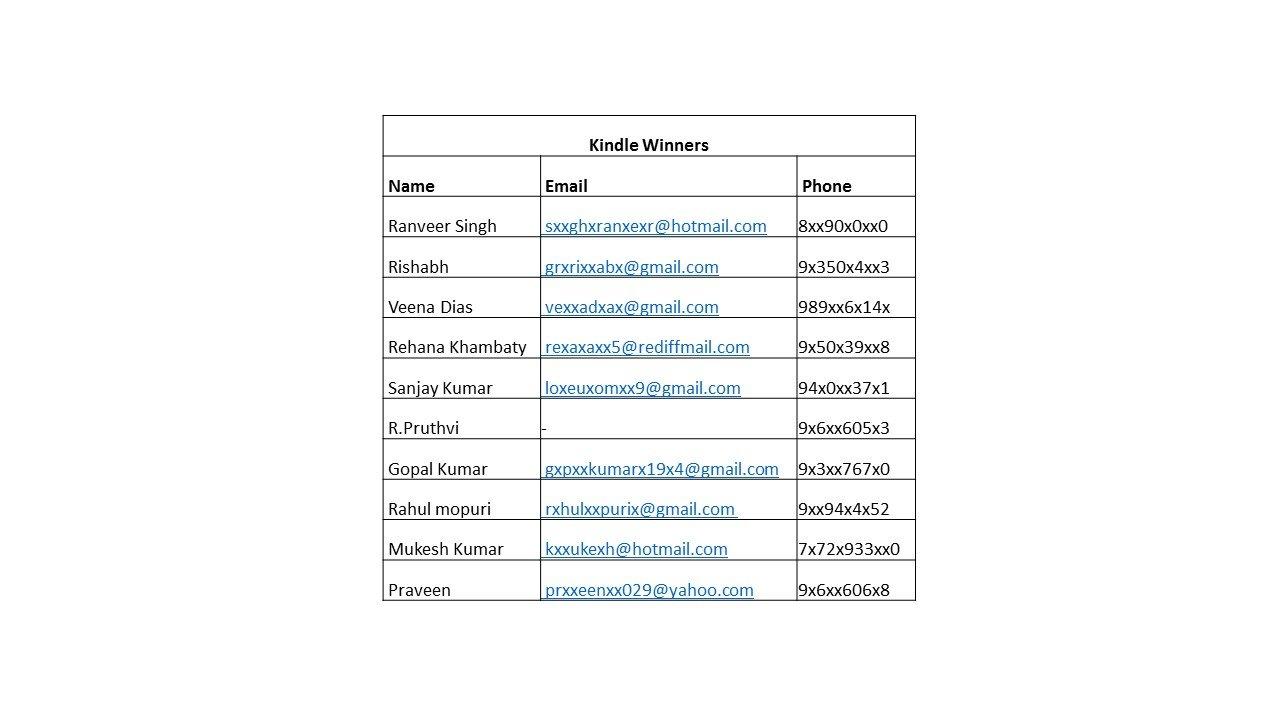Kindle Winners