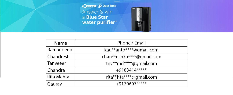 bluestar winner
