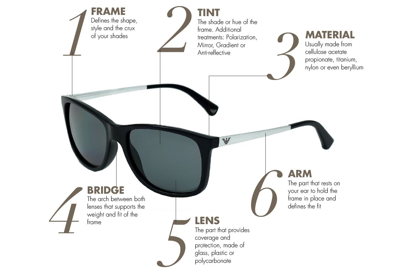 Amazon.in: The sunglasses guide: Clothing & Accessories