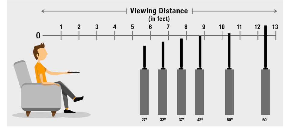 tv guide picture quality. Black Bedroom Furniture Sets. Home Design Ideas
