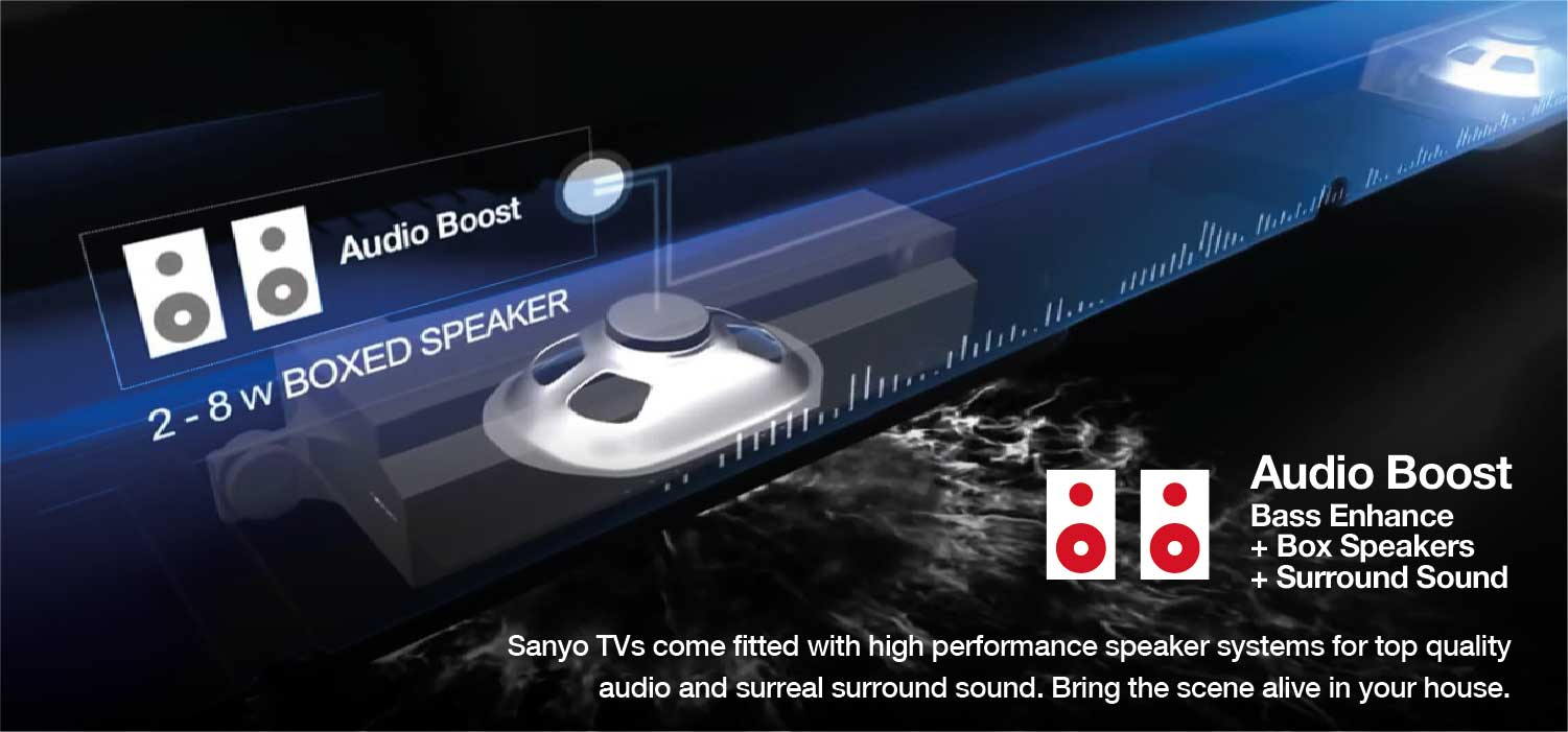 Audio boost - Sanyo TVs