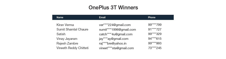 op3t winners