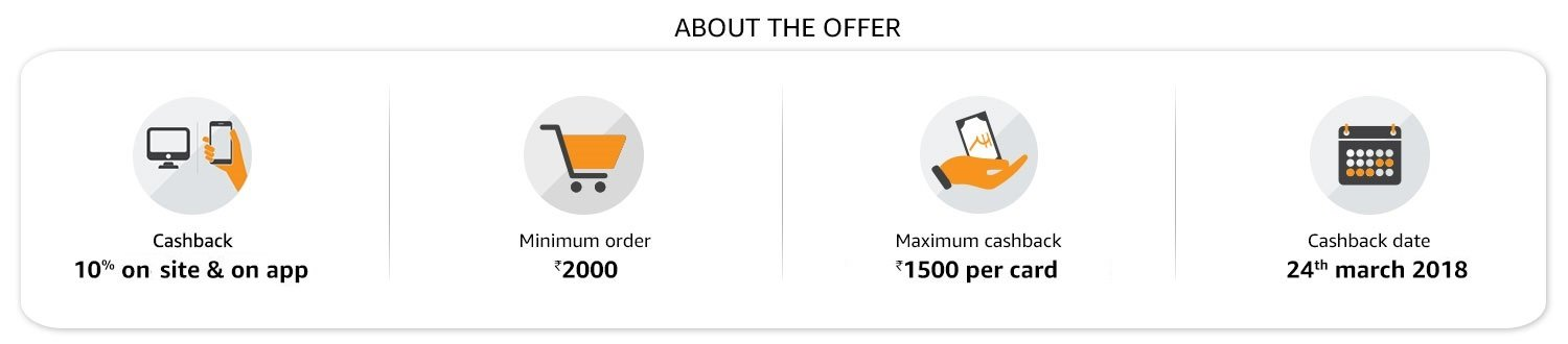 About the offer