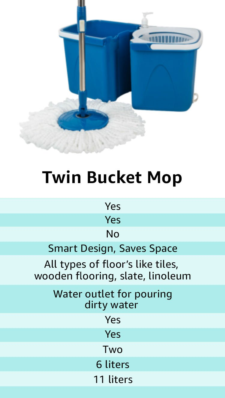 Twin Bucket Mop