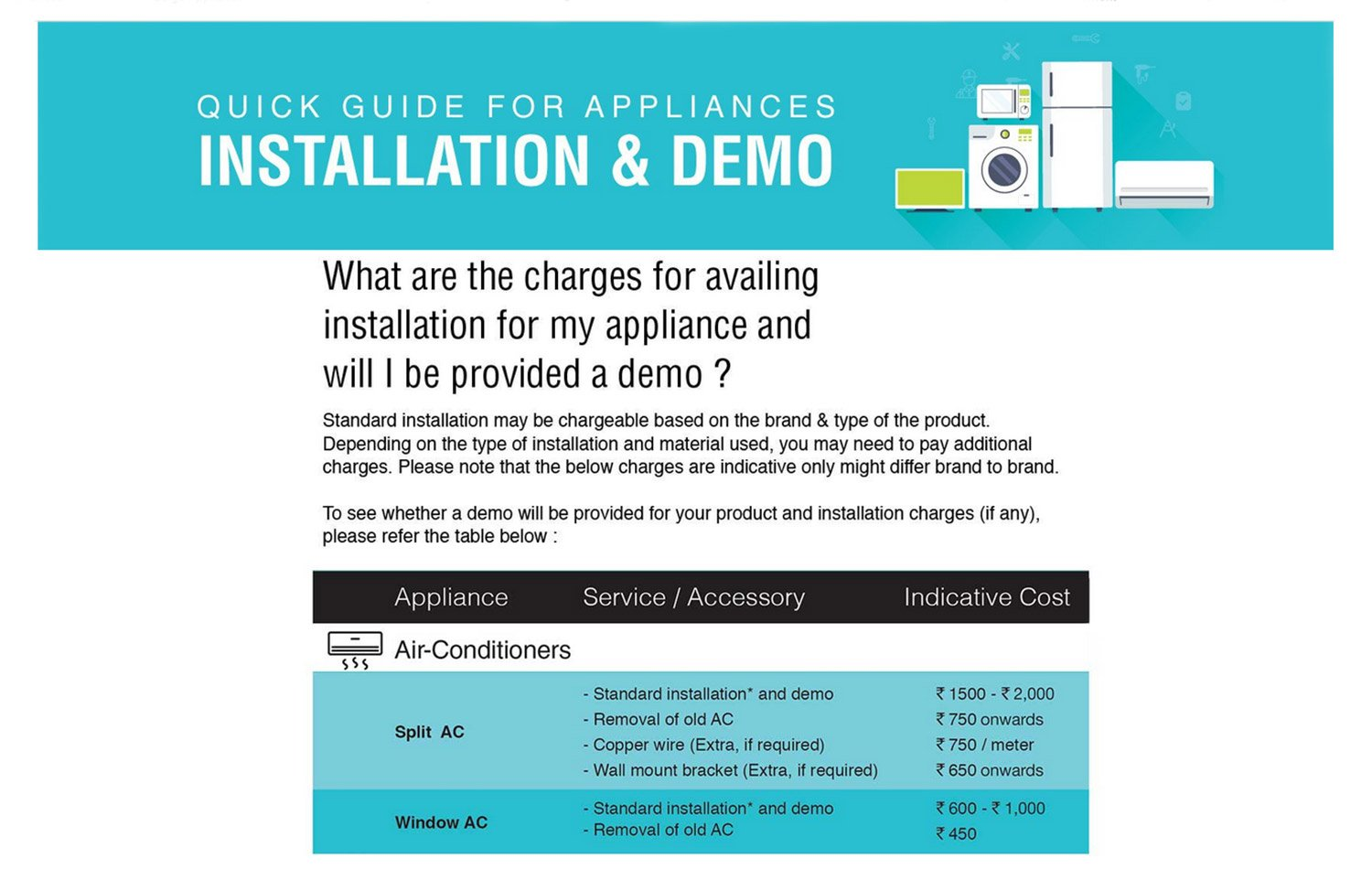 Amazon.in: AC installation: Home & Kitchen