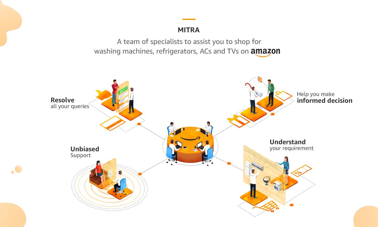 Introducing MITRA