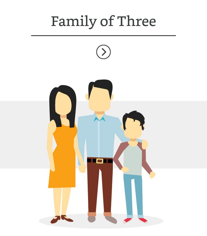 Family of threee