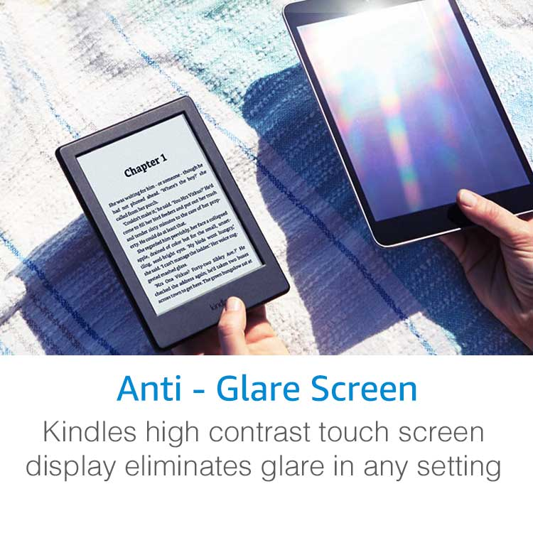 Anti-Glare screen