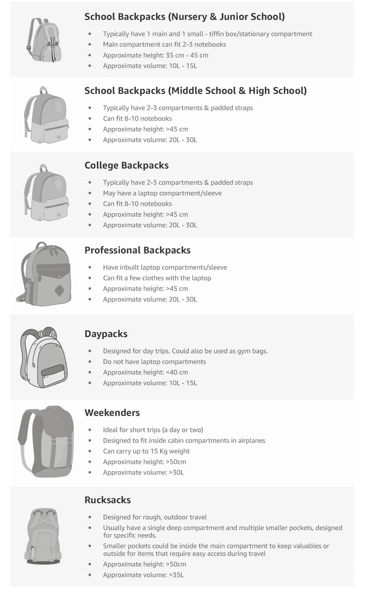 Amazon In Backpacks Size Guide Bags Wallets And Luggage