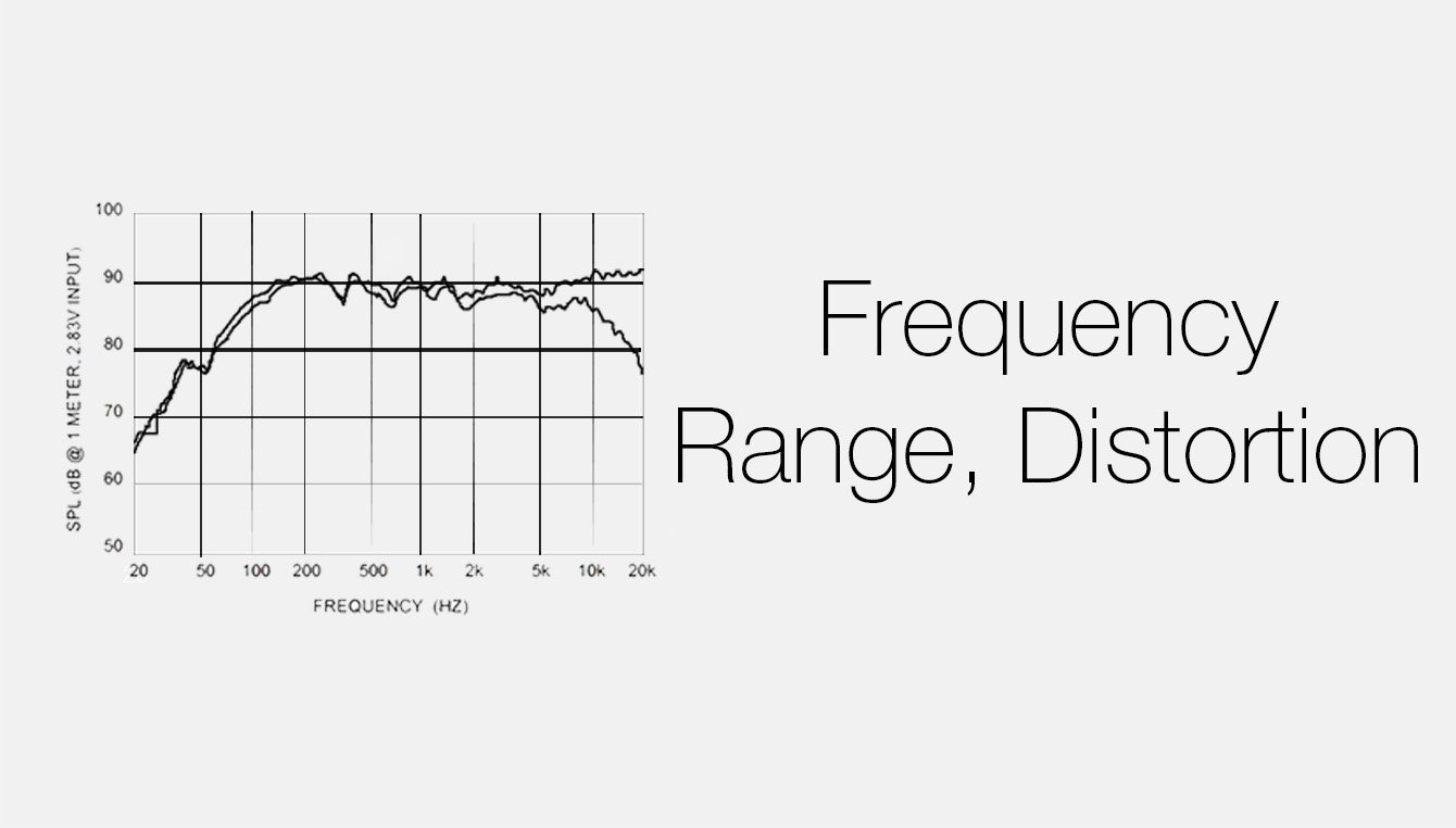 Frequency Range, DIstortion