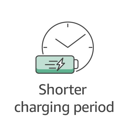 Shorter charging period