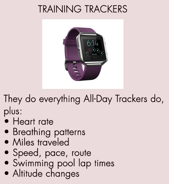 Training Trackers They do everything All-Day Trackers do, plus: • Heart rate • Breathing patterns • Miles traveled • Speed, pace, route • Swimming pool lap times • Altitude changes (helpful to skiers, cyclists, etc.) • Music controls