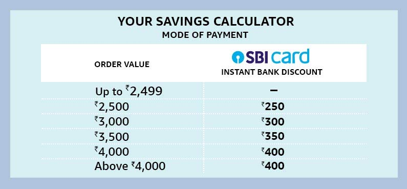 SBI Saving calculator