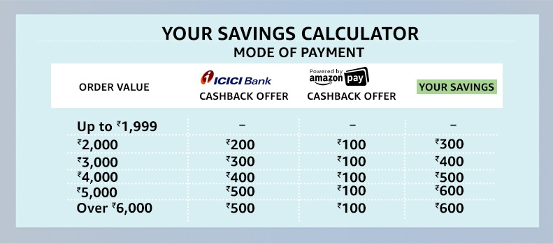 ICICI Saving calculator