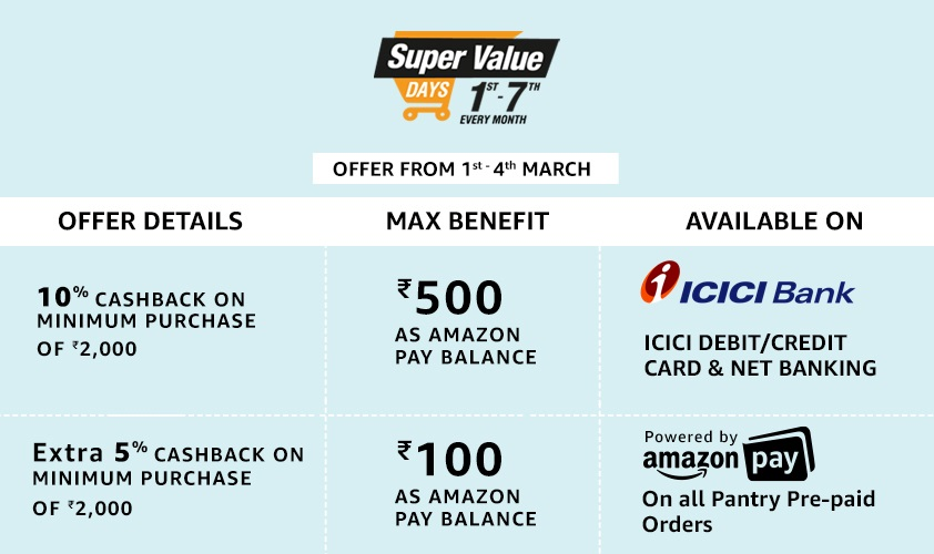 ICICI OFFER PAGE