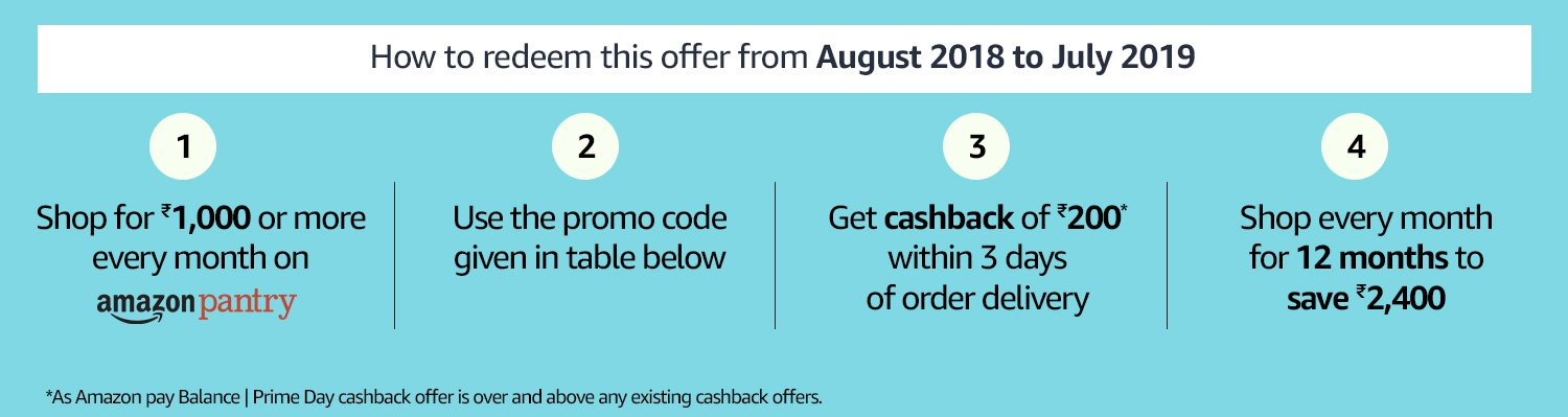Amazon Next Upcoming Sale Dates Offers