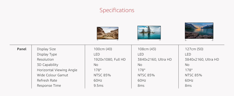 Comparison specification