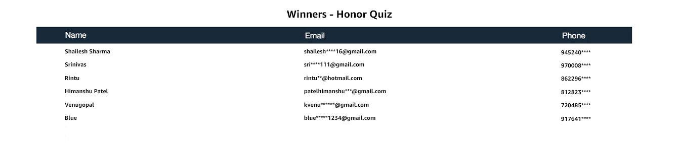 Winners_Honor 6x