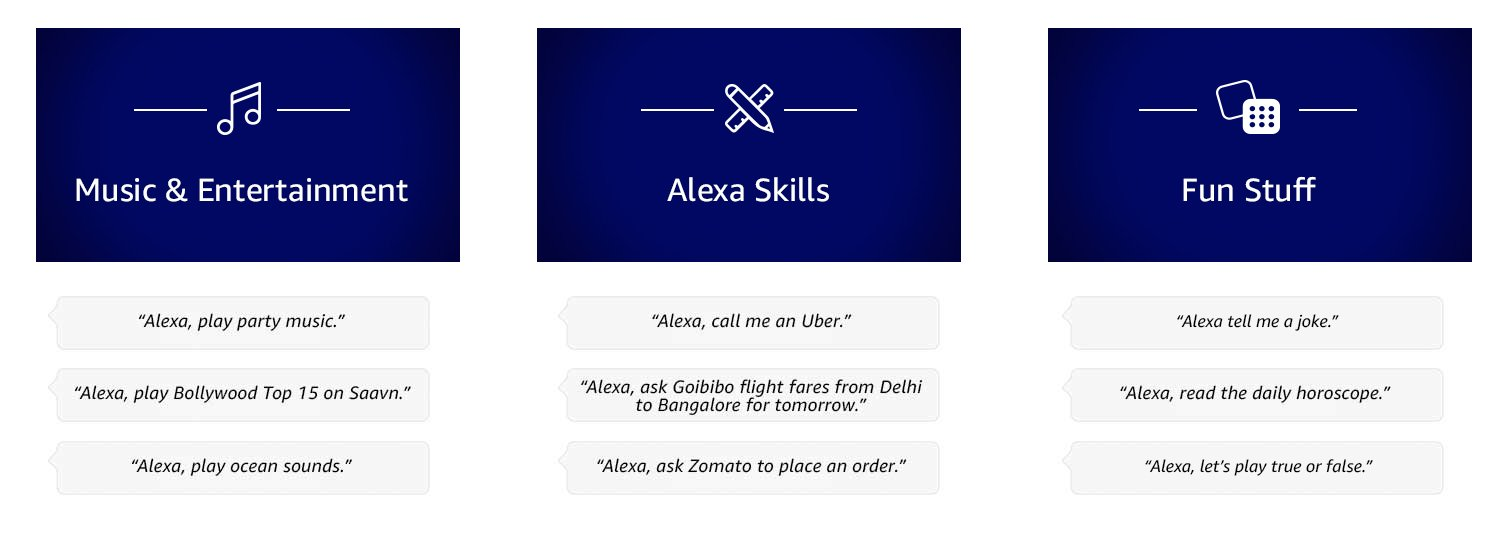 Meet Alexa and alexa skills