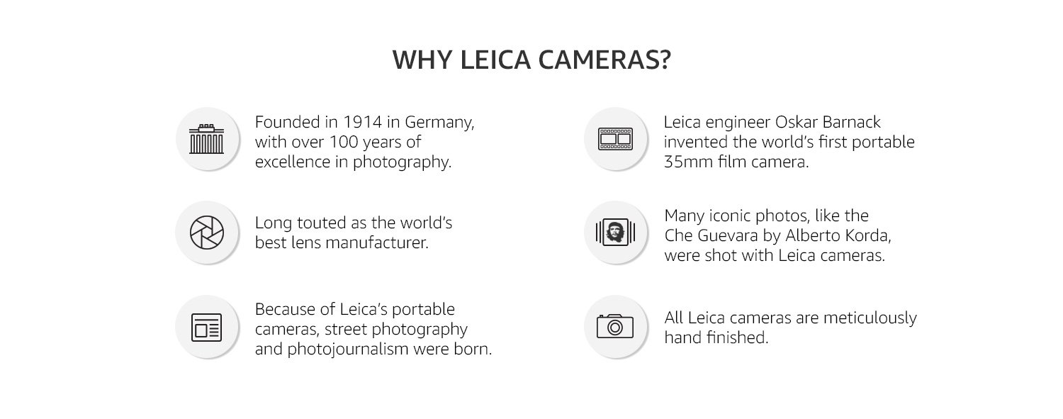 Leica Launch