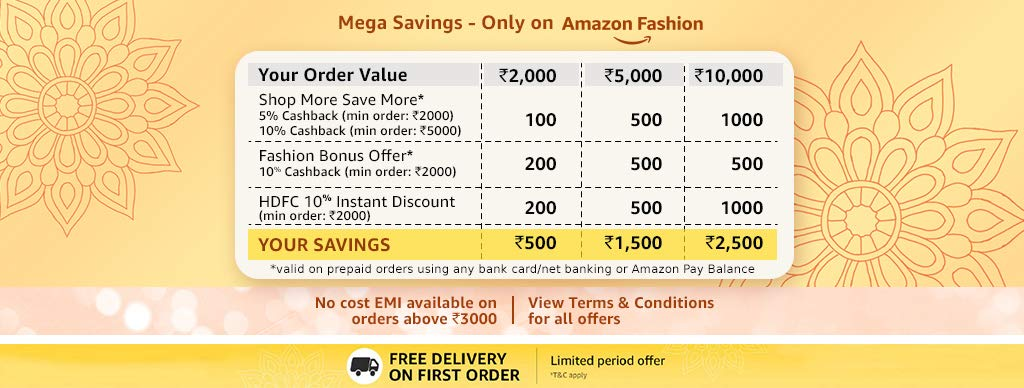 Amazon in: Terms and Conditions page - Fashion: Fashion
